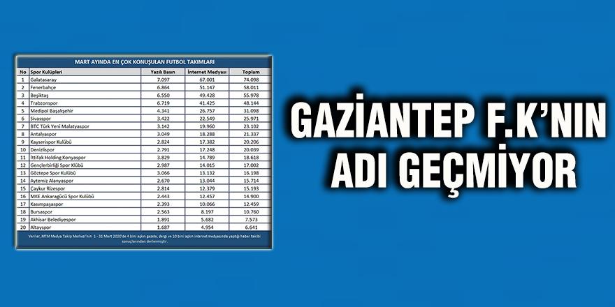 Gaziantep F.K'nın adı geçmiyor