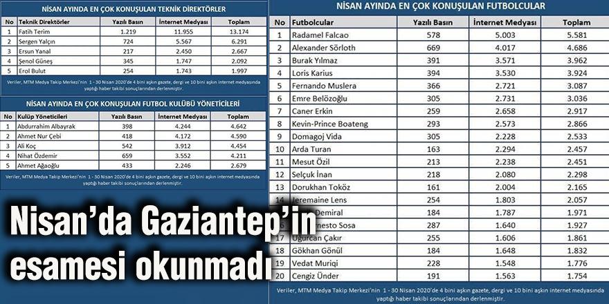 Nisan'da Gaziantep'in esamesi okunmadı