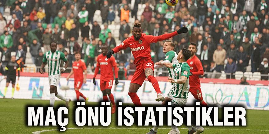 Maç önü istatistikler