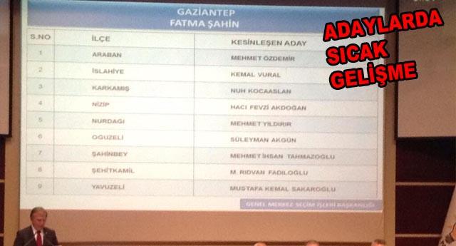 Ak Parti\'de Nurdağı adayı değişti