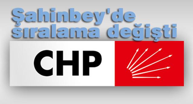 CHP Şahinbey\'de sıralama değişti