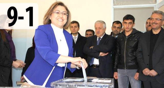 Seçimin galibi AK Parti