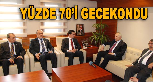 Gaziantep sorunlu şehir