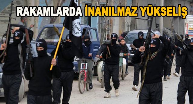 İhracatta Suriye yoksa IŞİD var