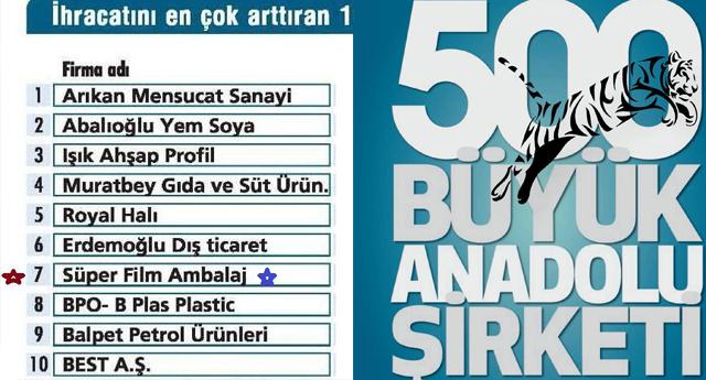 Anadolu 500'e damga vurdular