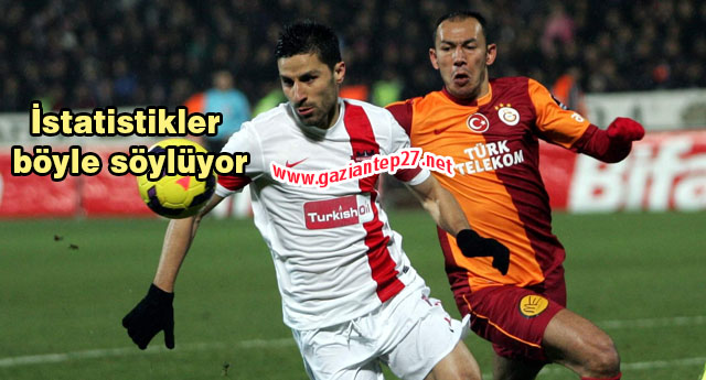 Galatasaray üstün durumda