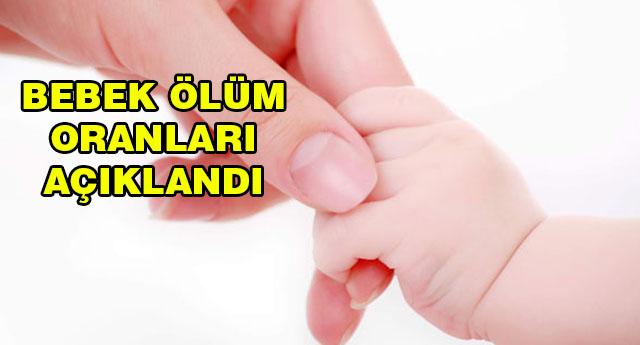 GAZİANTEP VE KİLİS'TE ORANLAR BELLİ OLDU