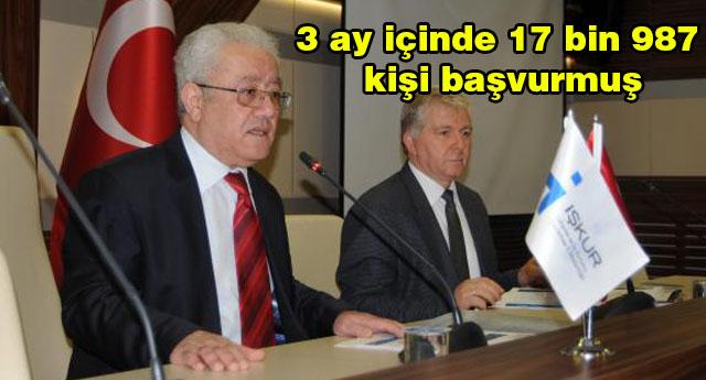 Gaziantep'te 60 bin 932 işsiz var