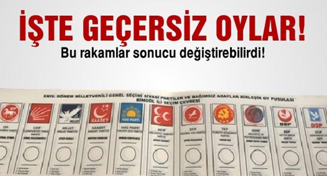 Geçersiz oylar Gaziantep'in seçmen sayısından fazla