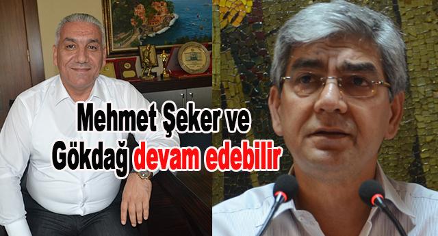 CHP VE HDP'DE DEĞİŞİM OLACAK MI ?