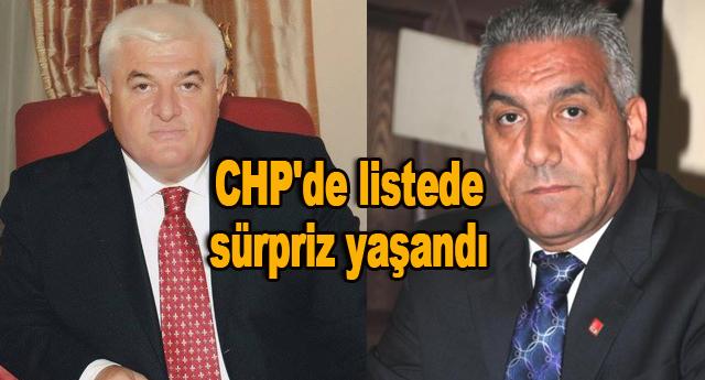 CHP'de sürpriz liste