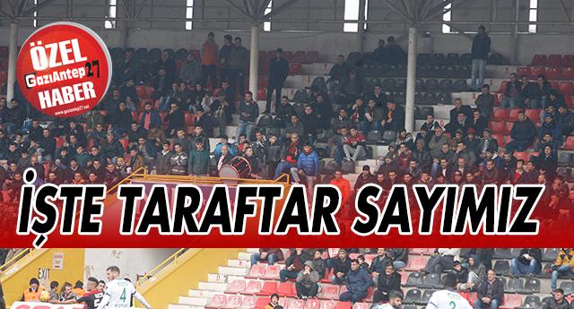Gaziantep, ligin alt sıralarında yer aldı