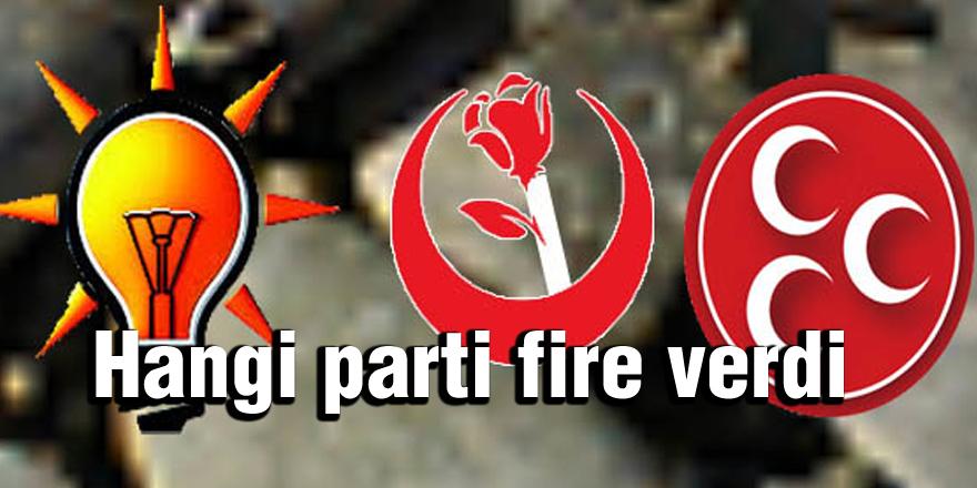 Hangi parti fire verdi