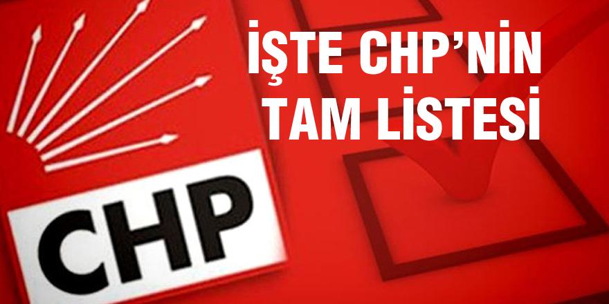 İşte CHP'nin tam listesi