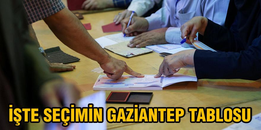 İşte seçimin Gaziantep tablosu
