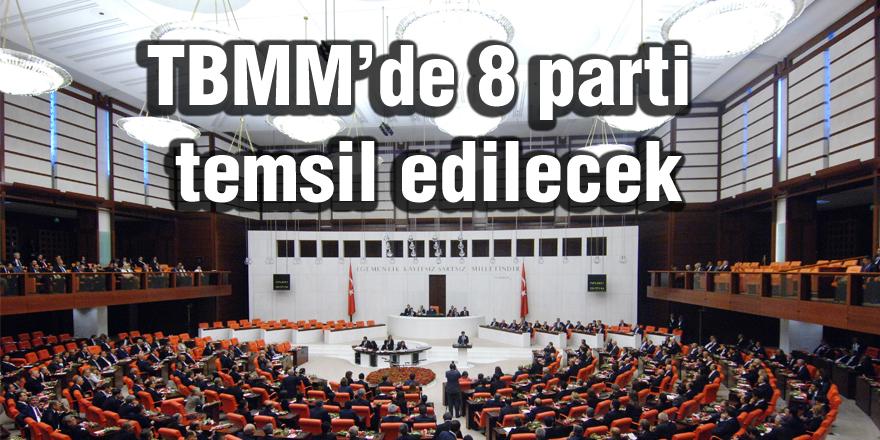 TBMM'de 8 parti temsil edilecek