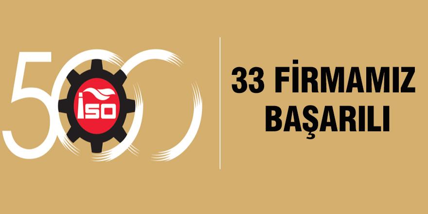 33 firmamız başarılı