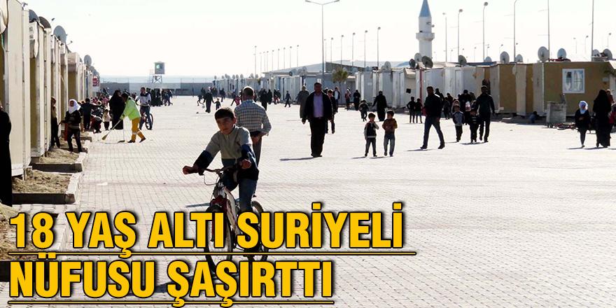 18 yaş altı Suriyeli nüfusu şaşırttı