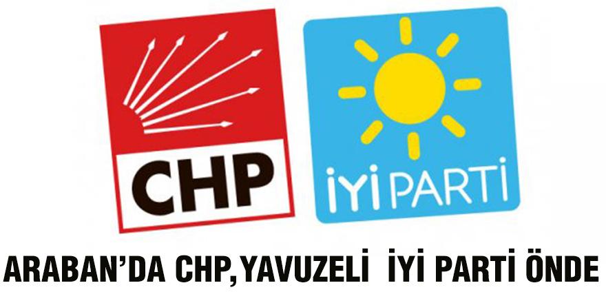 Araban'da CHP, Yavuzeli  İYİ parti önde