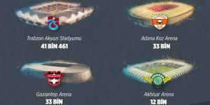 Süper Lig'e yeni statlar