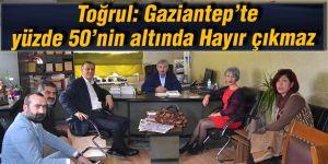 Toğrul: Gaziantep'te yüzde 50'nin altında Hayır çıkmaz