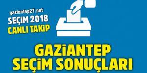 Gaziantep seçim sonuçları 24 Haziran seçimleri Gaziantep oy oranları