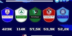 Gazişehir'in sosyal medya farkı