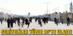 Suriyeliler yüzde 20'ye ulaştı