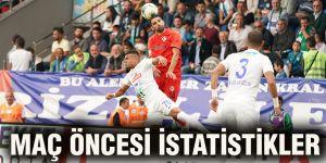 Maç öncesi istatistikler