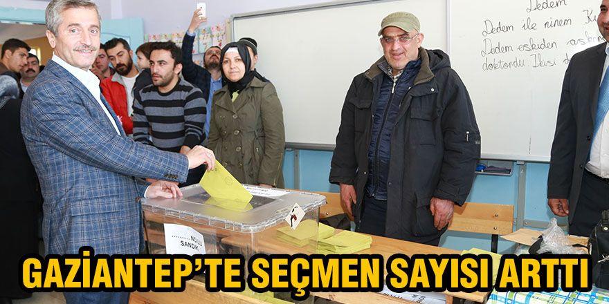 Gaziantep'te seçmen sayısı arttı